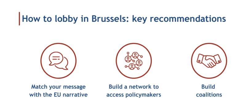 How to lobby in Brussels: key recommendations